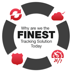 What makes us the FINEST tracking solution today?